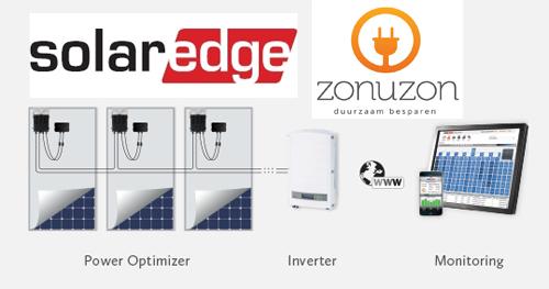 omvormer-van-SolarEdge- met-Optimizers