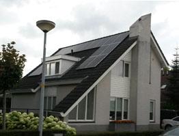 zonnepanelen bemmel